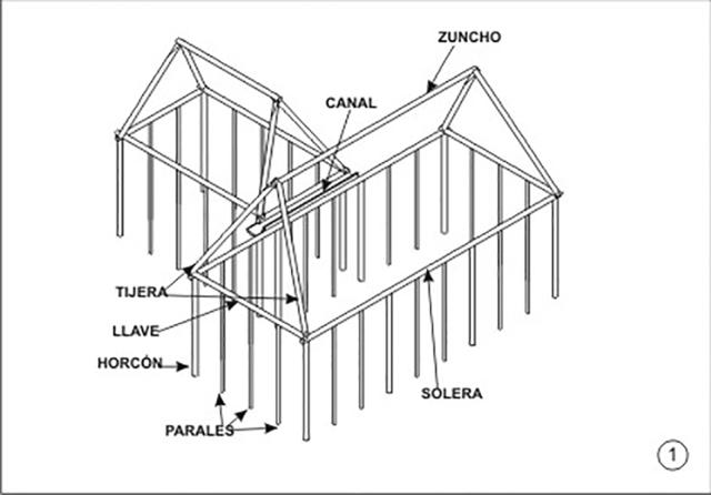 Sistema constructivo típico de parales y horcones